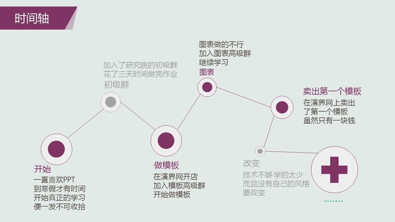 个人工作计划安排PowerPoint模板下载_预览图48