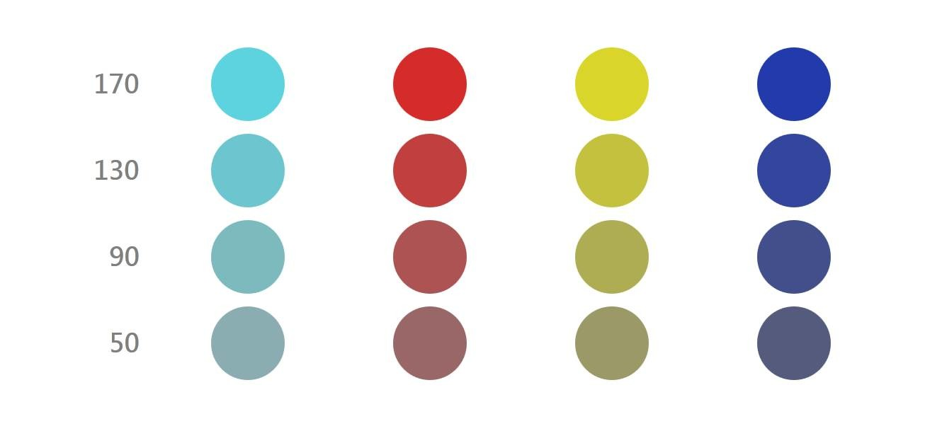 PPT设计小思维02:PPT选什么颜色看起来会更加舒服?