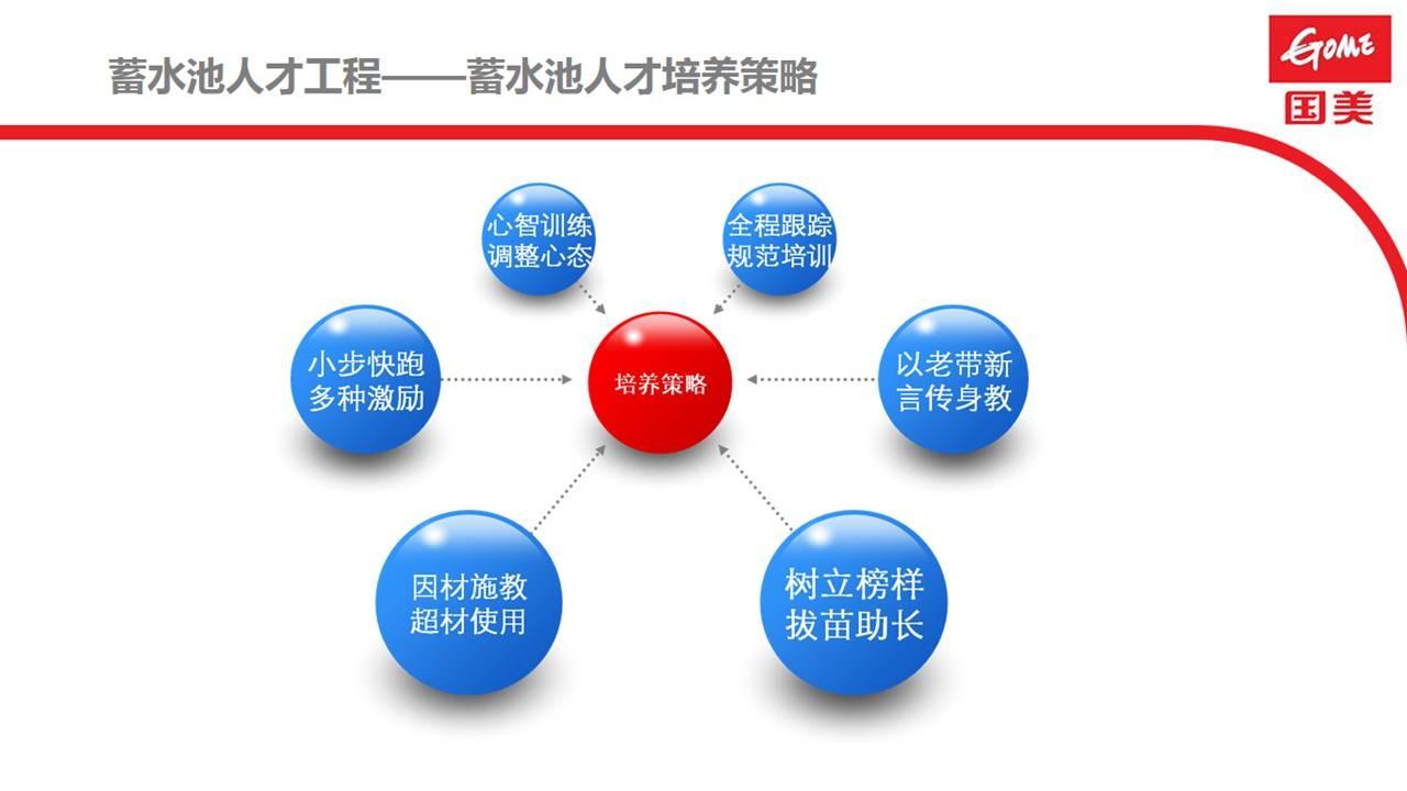 解决PPT排版难的问题 「整容计划」PPT美化教程第11期