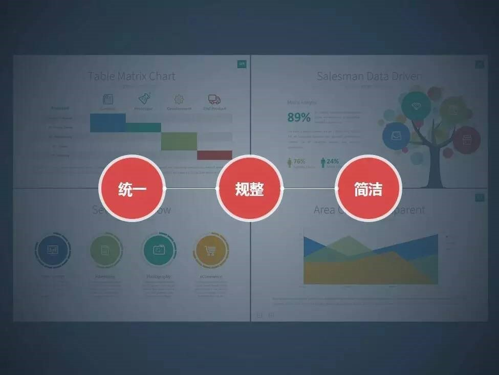 【iSlide】咨询公司专业的PPT报告是怎样炼成的?(案例解析)