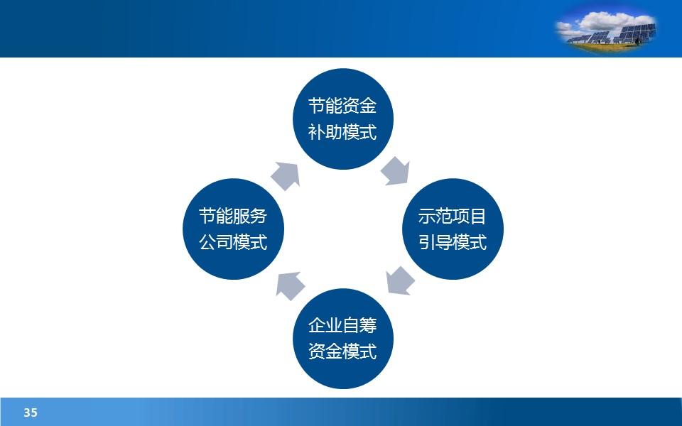 项目规划研究报告PowerPoint模板下载_预览图35