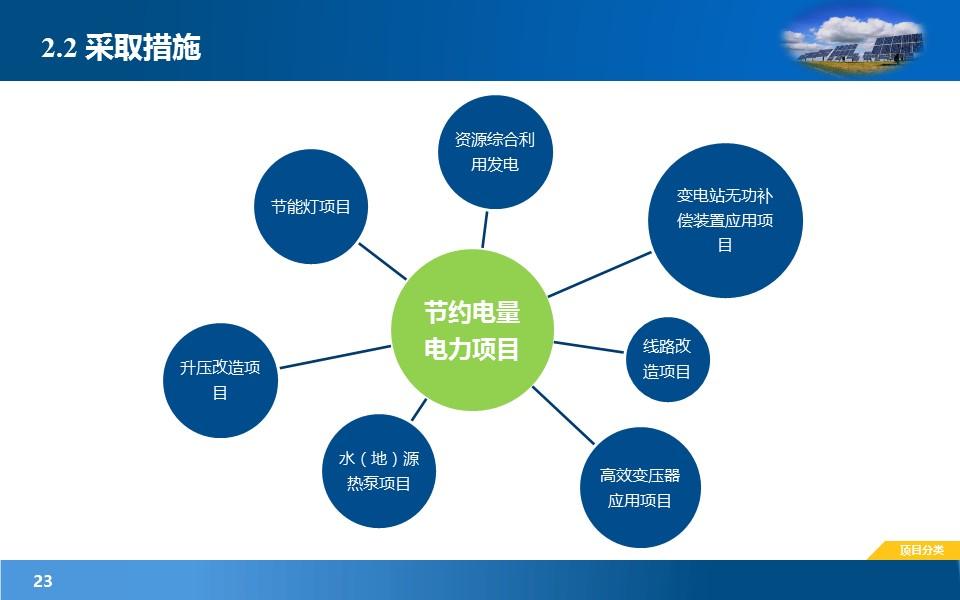 项目规划研究报告PowerPoint模板下载_预览图23