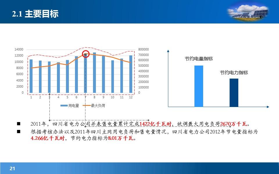 项目规划研究报告PowerPoint模板下载_预览图21