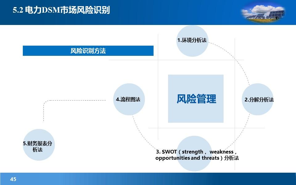 项目规划研究报告PowerPoint模板下载_预览图45