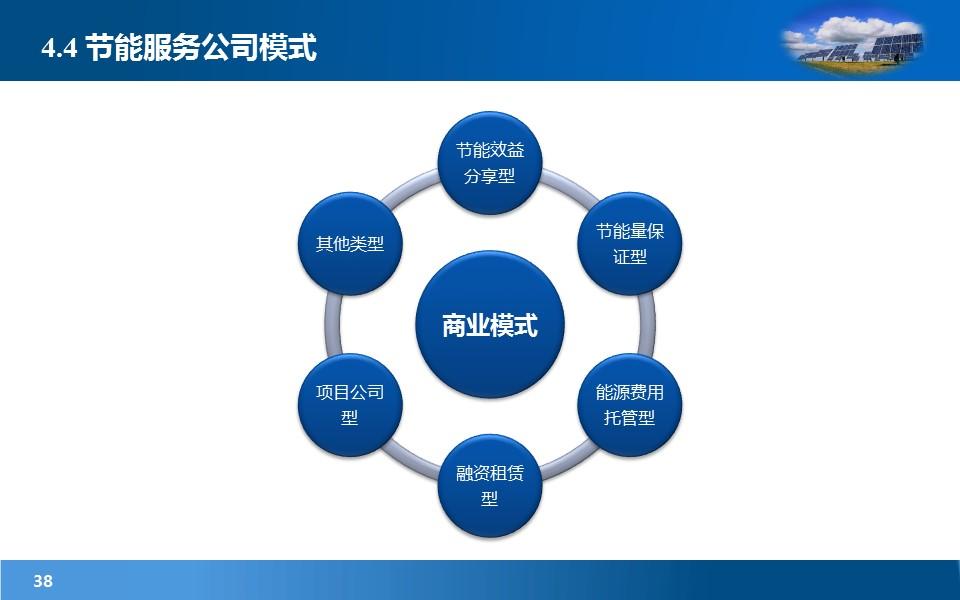 项目规划研究报告PowerPoint模板下载_预览图38