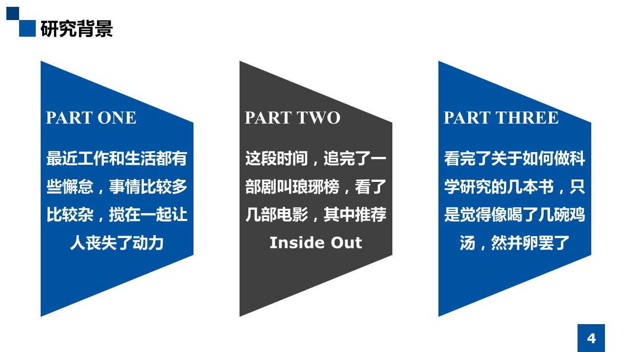 课堂学术汇报PowerPoint模板下载_预览图4