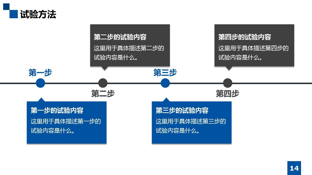 课堂学术汇报PowerPoint模板下载_预览图14