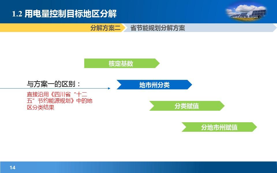 项目规划研究报告PowerPoint模板下载_预览图14