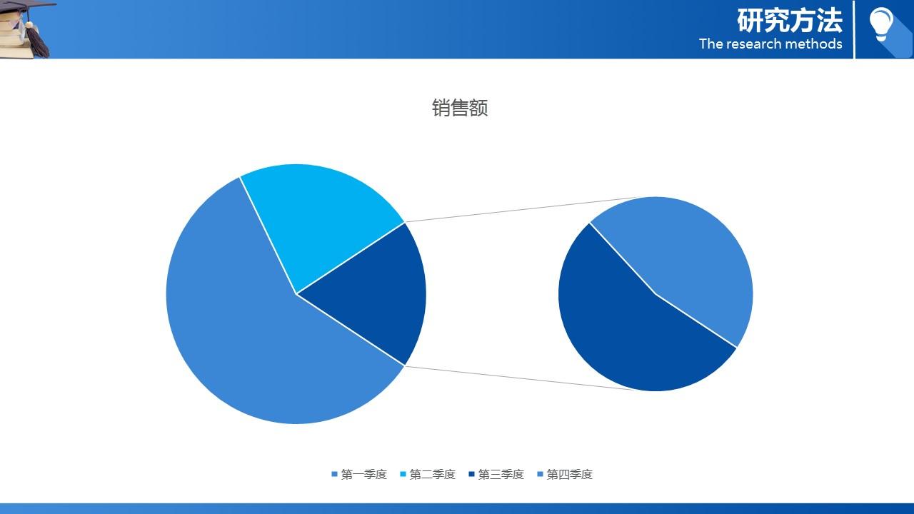 毕业论文开题报告PPT模版_预览图12