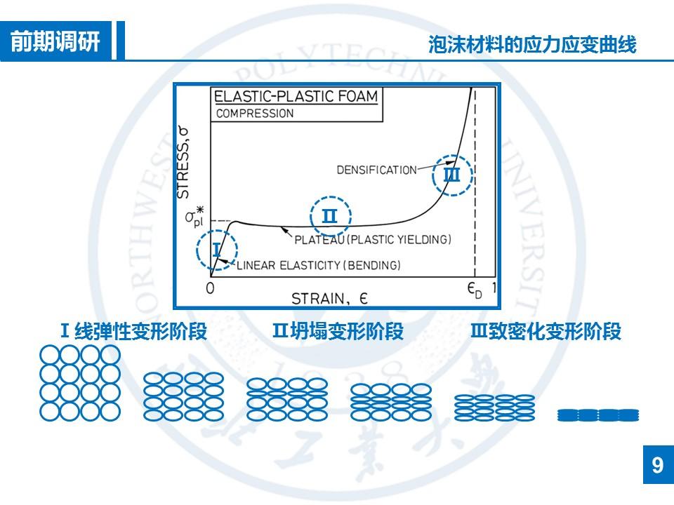研究报告答辩PowerPoint模板下载_预览图12
