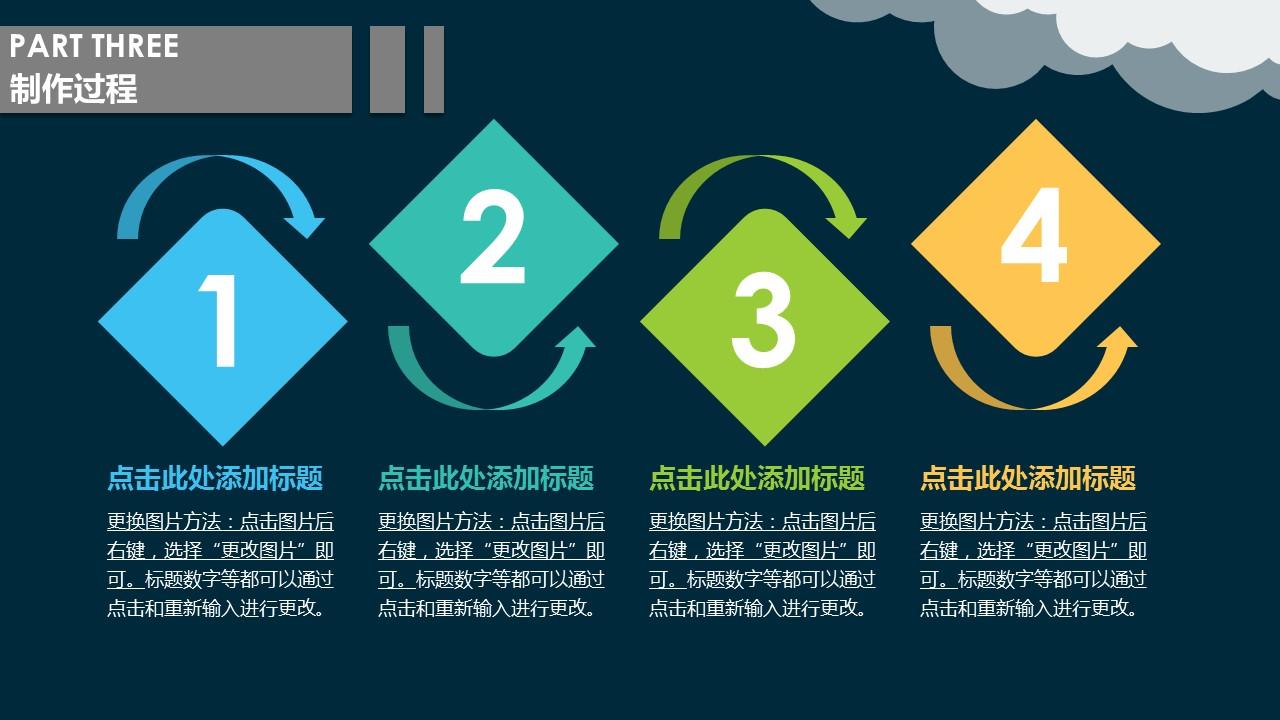 毕业设计答辩PPT模板下载_预览图13
