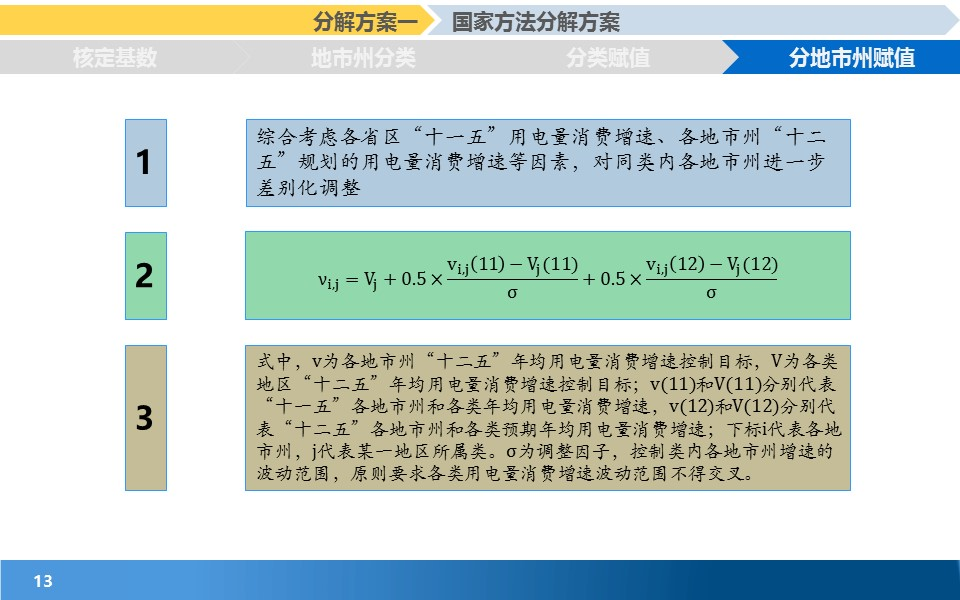 项目规划研究报告PowerPoint模板下载_预览图13