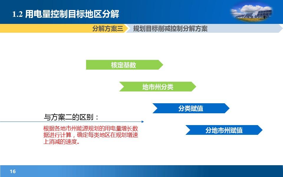 项目规划研究报告PowerPoint模板下载_预览图16