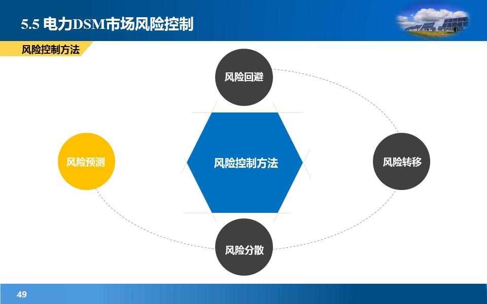 项目规划研究报告PowerPoint模板下载_预览图49