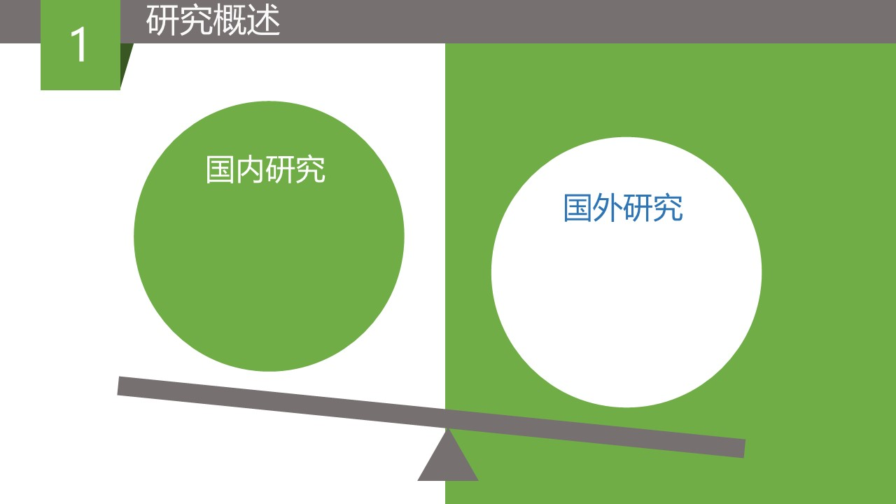绿色简洁毕业论文答辩PPT模版_预览图4