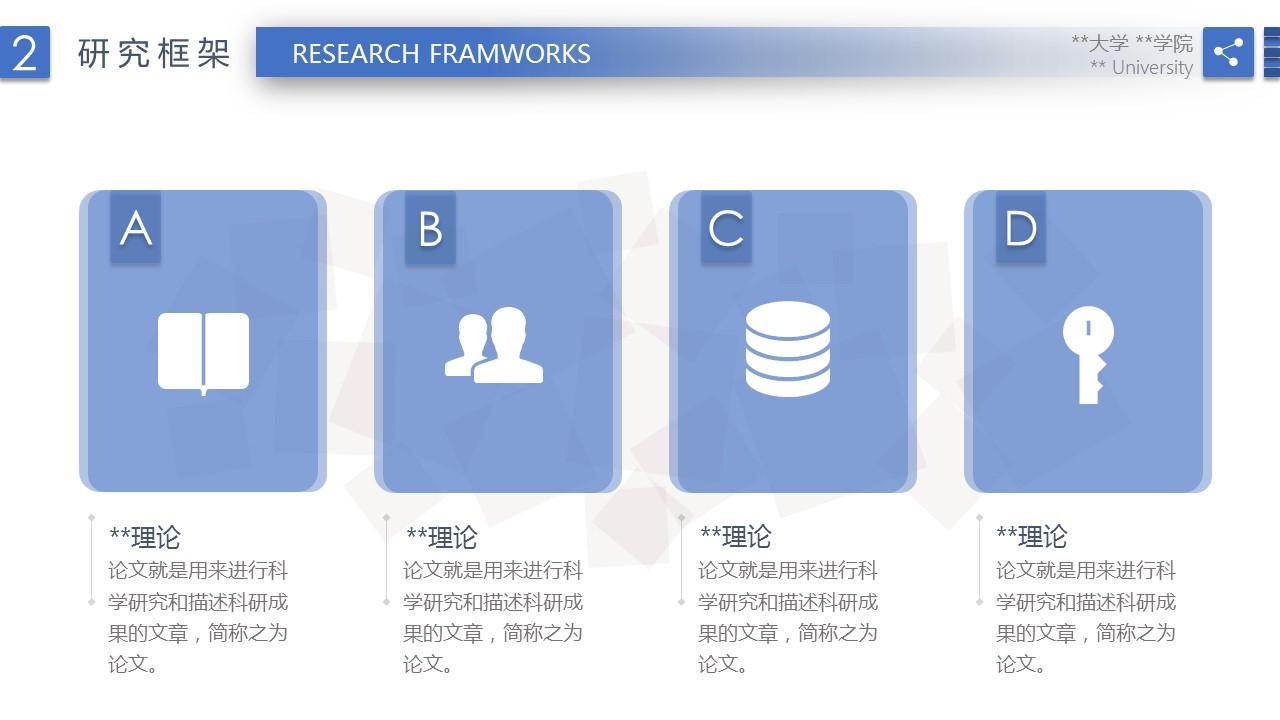 该PPT分为6个 章节,分别为研究背景、理论框架、研究方法、分析与讨论、结论与建议、文献综述。您可以根据此目录来整理您的论文,也可以根据实际需要适当修改目录。PPT的颜色以蓝色为主,风格简洁大方。您可以在封面修改论文题目、院系等相关信息。
