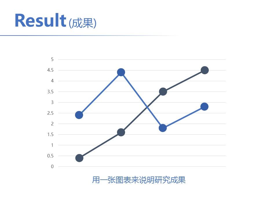 简洁风格开题报告PowerPoint模板下载_预览图13