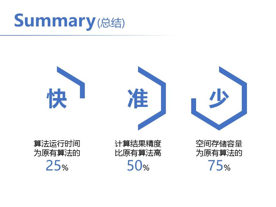 简洁风格开题报告PowerPoint模板下载_预览图16