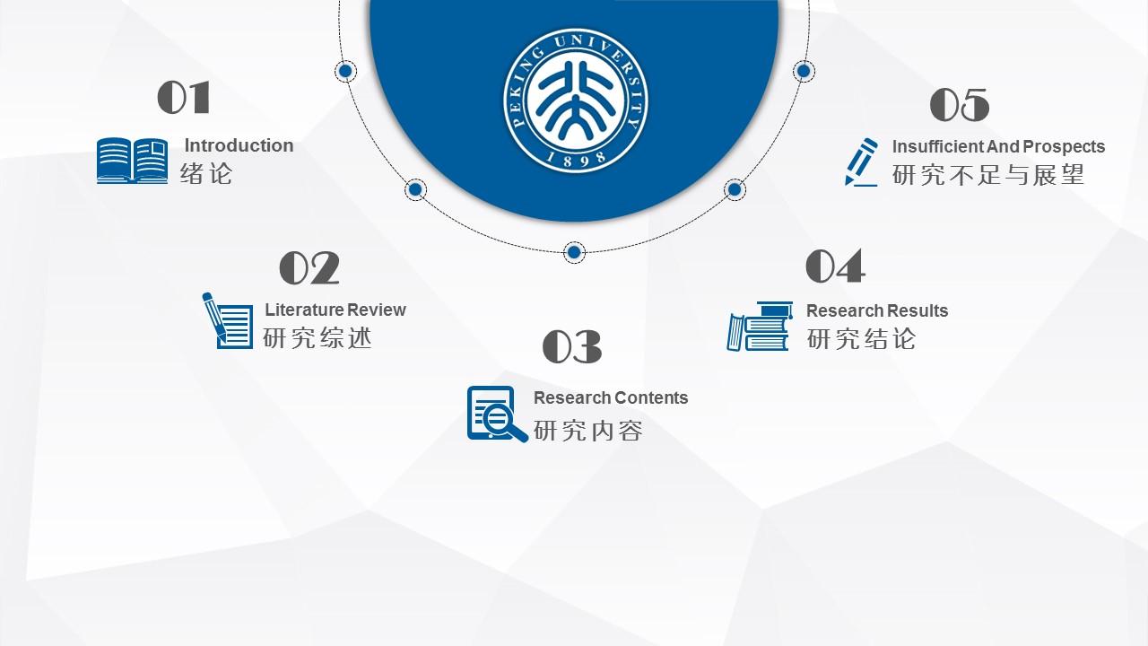 大学项目研究报告PowerPoint模板下载_预览图2