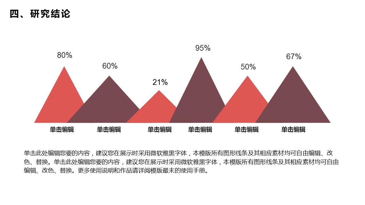 活力红大学答辩PPT模板_预览图22