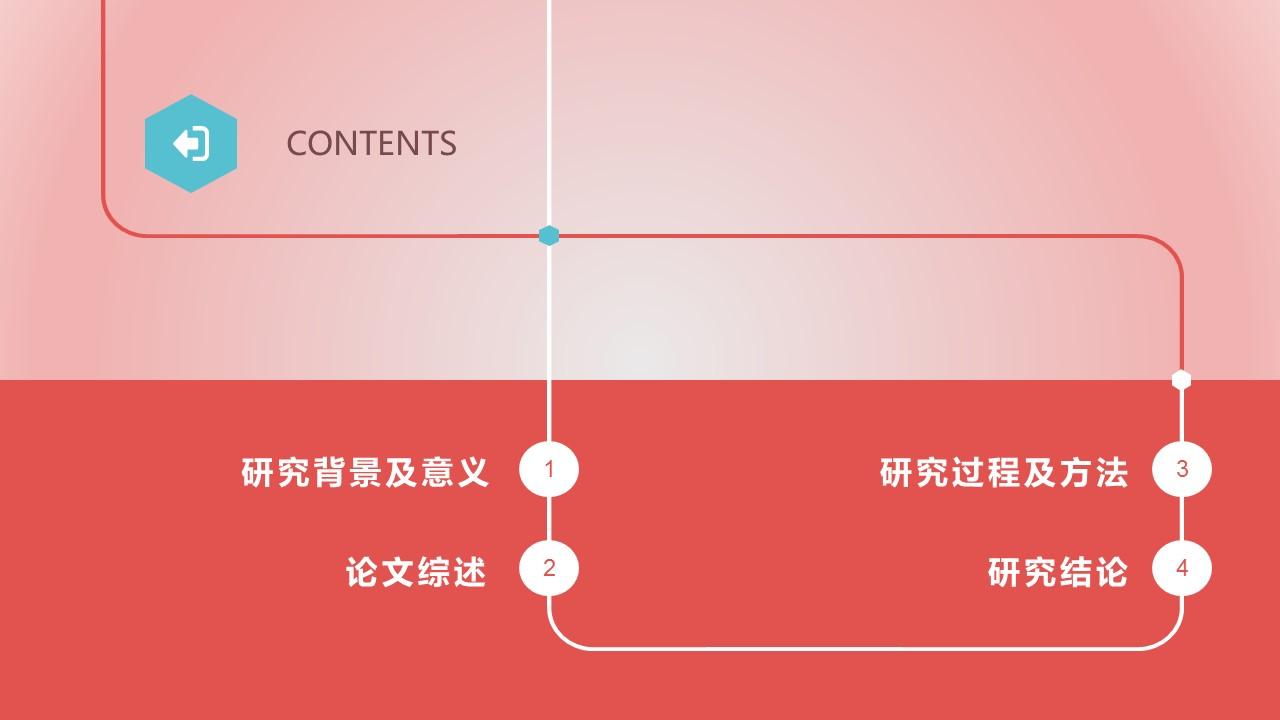 活力红大学答辩PPT模板_预览图2