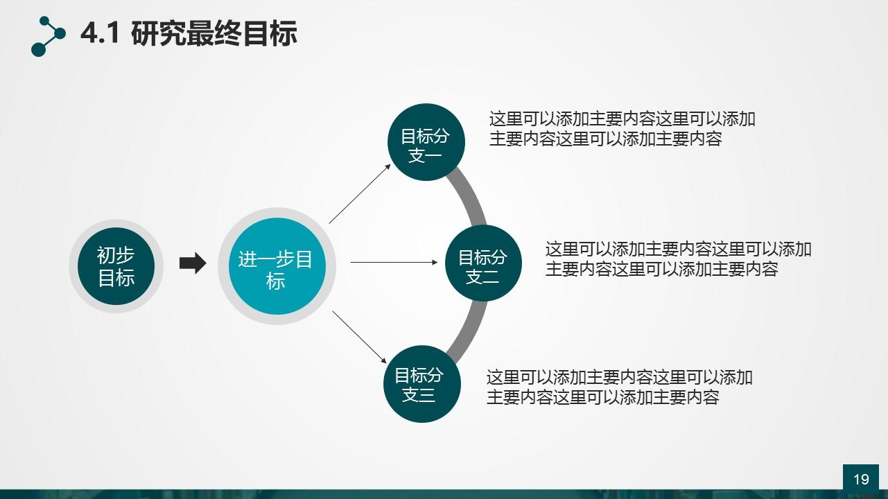 高等学府论文答辩动态PowerPoint模板_预览图19