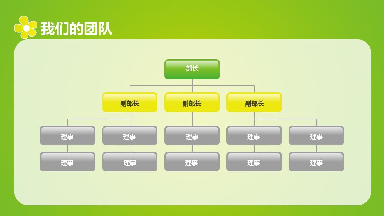 绿色清新学生会招新PPT模板下载_预览图5