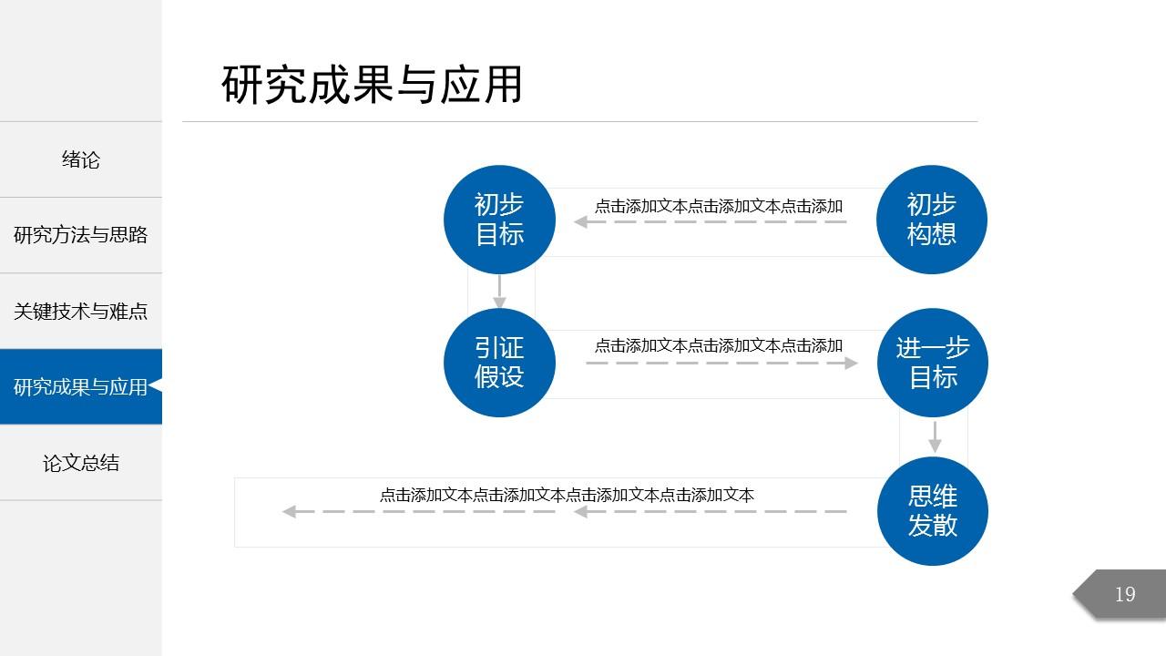 简约精致毕业论文答辩PowerPoint模板_预览图13