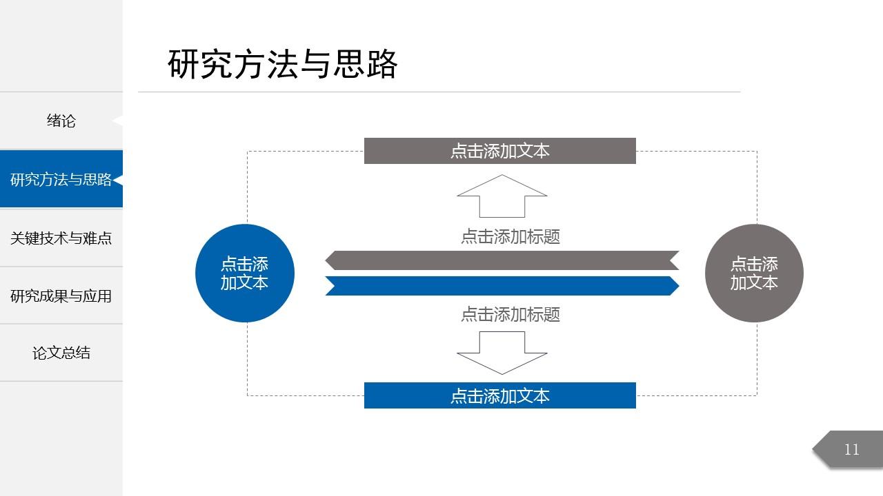 简约精致毕业论文答辩PowerPoint模板_预览图5