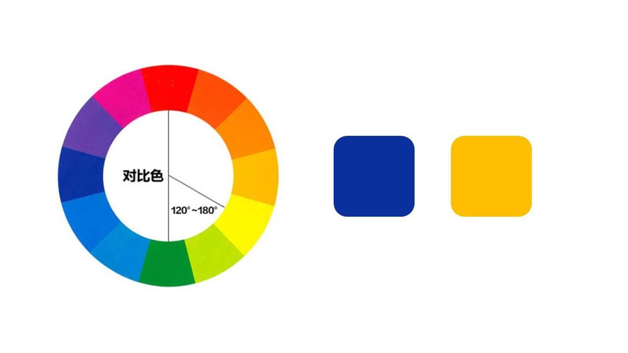 PPT设计小思维07:教你如何利用色彩来突出PPT重点内容