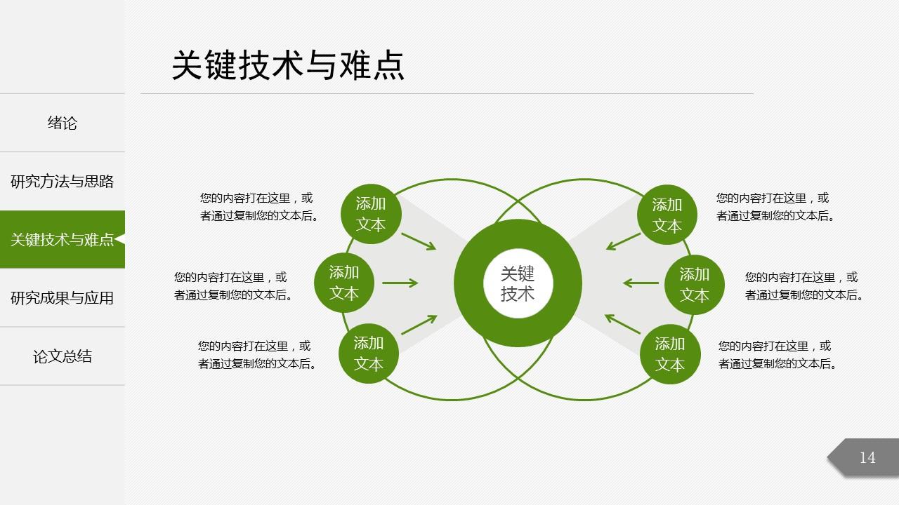 绿色简洁最新大学论文开题报告PPT模板下载_预览图14