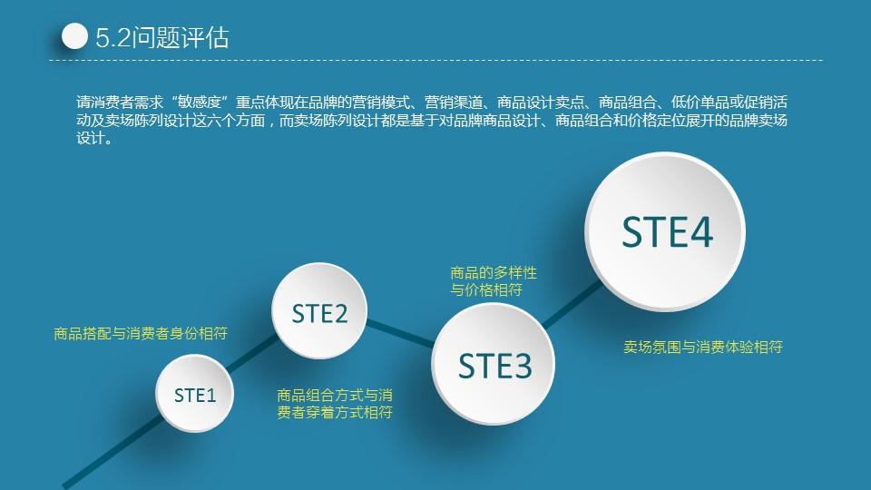 蓝色简洁实用论文答辩PPT模板下载_预览图25