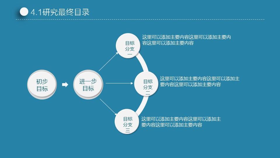 蓝色简洁实用论文答辩PPT模板下载_预览图20