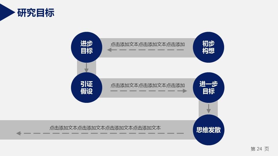 蓝色严谨研究生毕业论文答辩PPT模板_预览图19