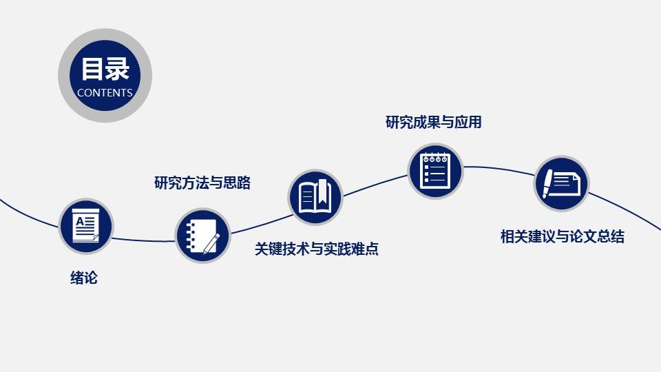 蓝色严谨研究生毕业论文答辩PPT模板_预览图1