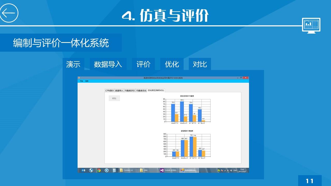 蓝色简洁研究报告PPT模板下载_预览图19