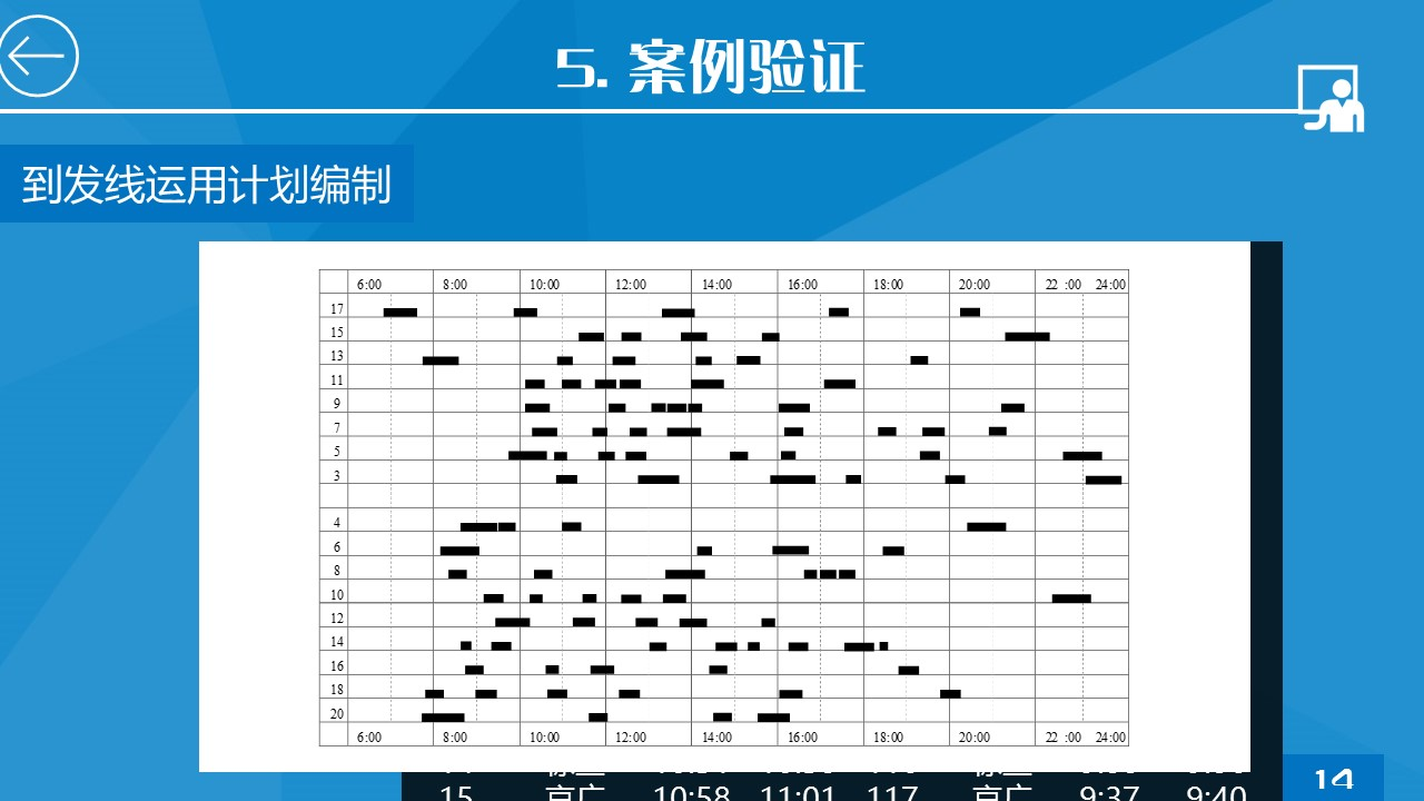 蓝色简洁研究报告PPT模板下载_预览图23