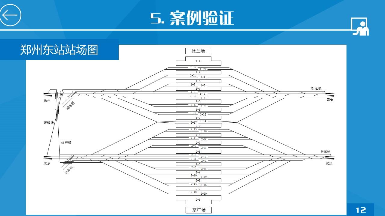 蓝色简洁研究报告PPT模板下载_预览图21