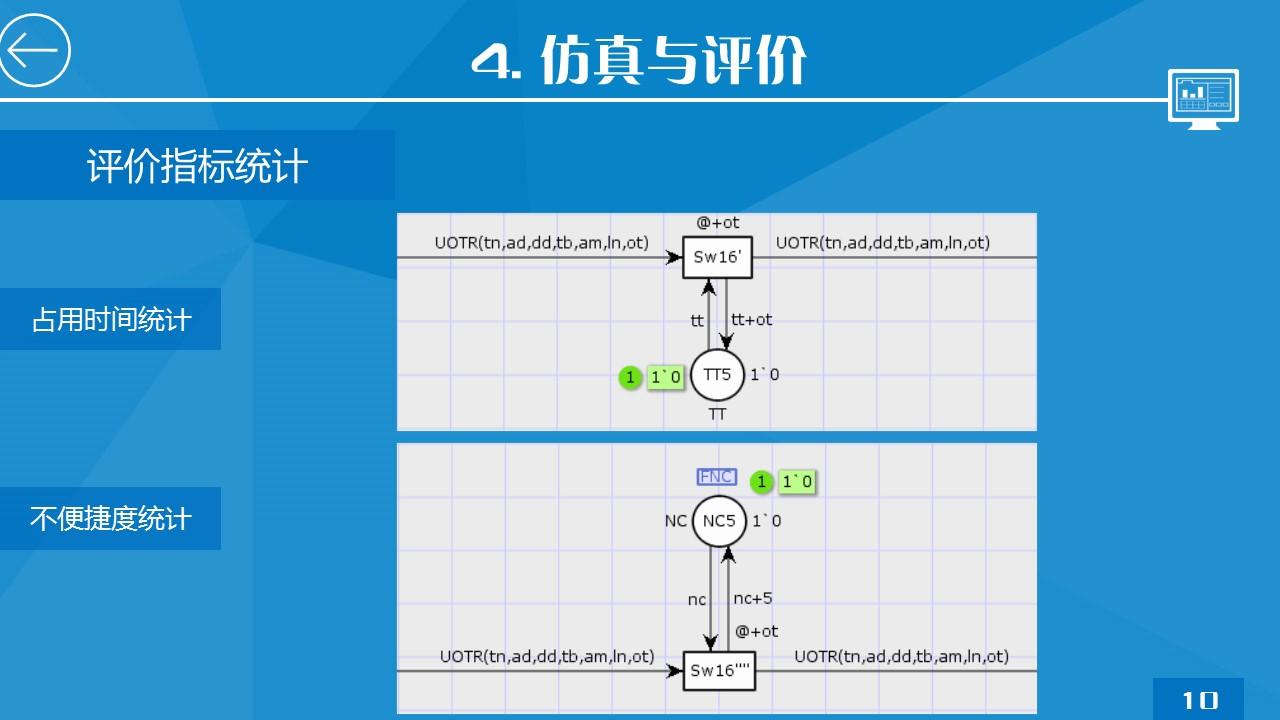 蓝色简洁研究报告PPT模板下载_预览图18