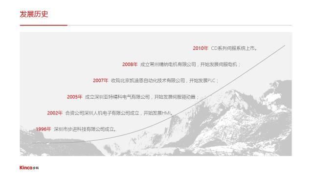 PPT设计小思维09:如何把 PPT页面做的很工整(二)