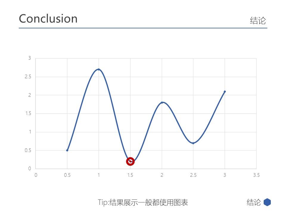 蓝色简洁多边形商务汇报PPT模板下载_预览图23
