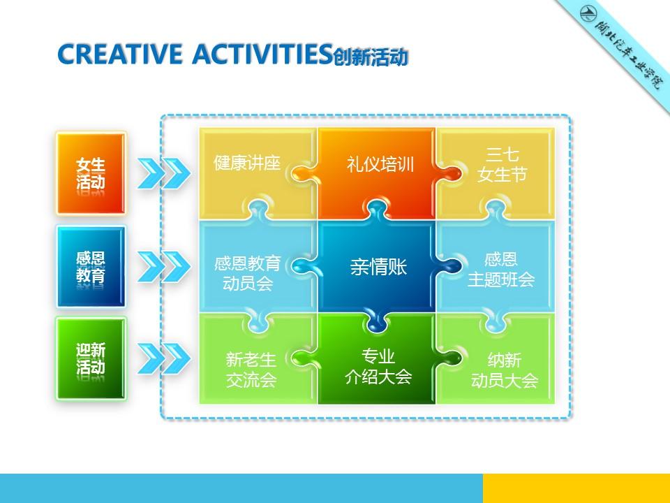 外语系文化节活动策划PPT模板下载_预览图4