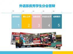 外语系文化节活动策划PPT模板下载