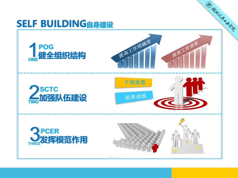 外语系文化节活动策划PPT模板下载_预览图2
