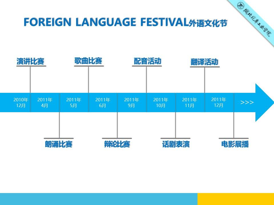 外语系文化节活动策划PPT模板下载_预览图5