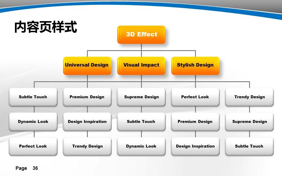 大学教学课件PPT模板下载_预览图36