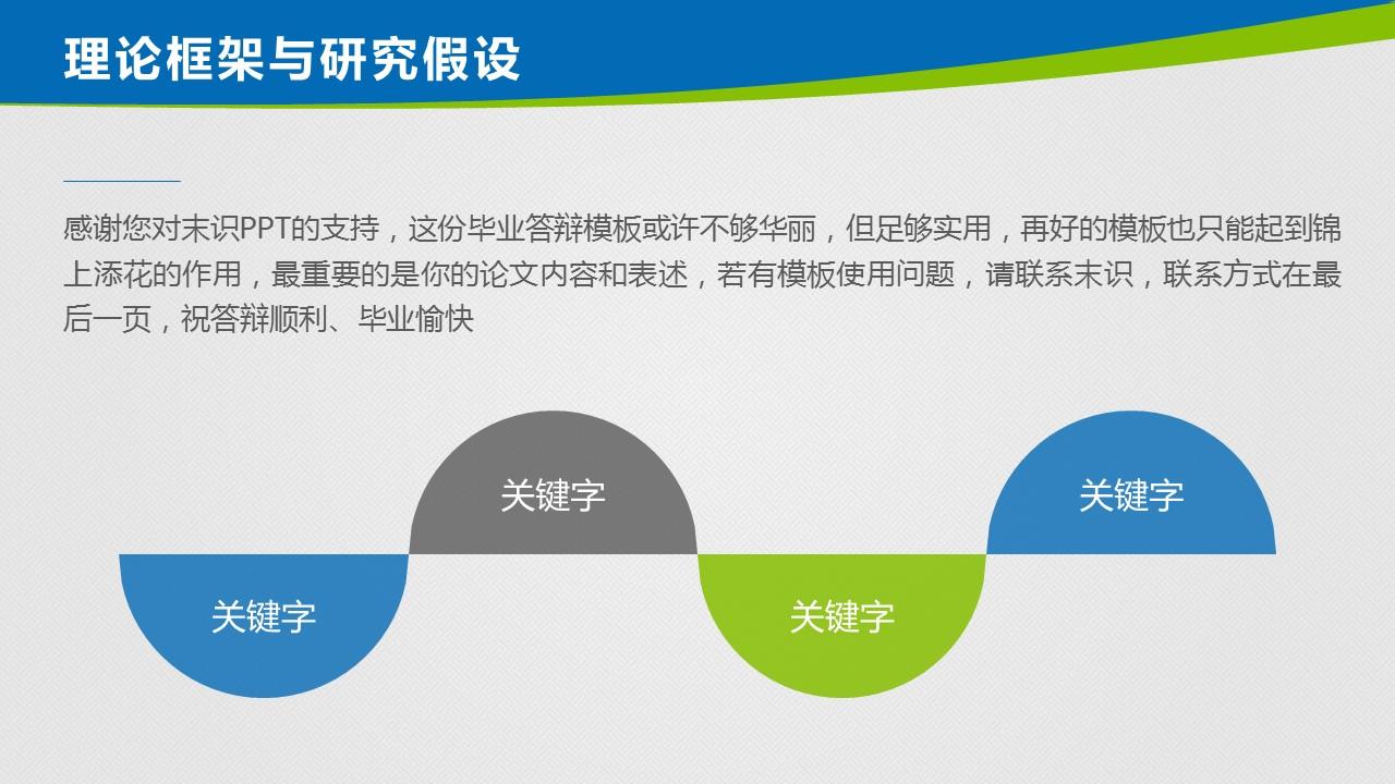 大学毕业论文答辩动态演示模板_预览图15