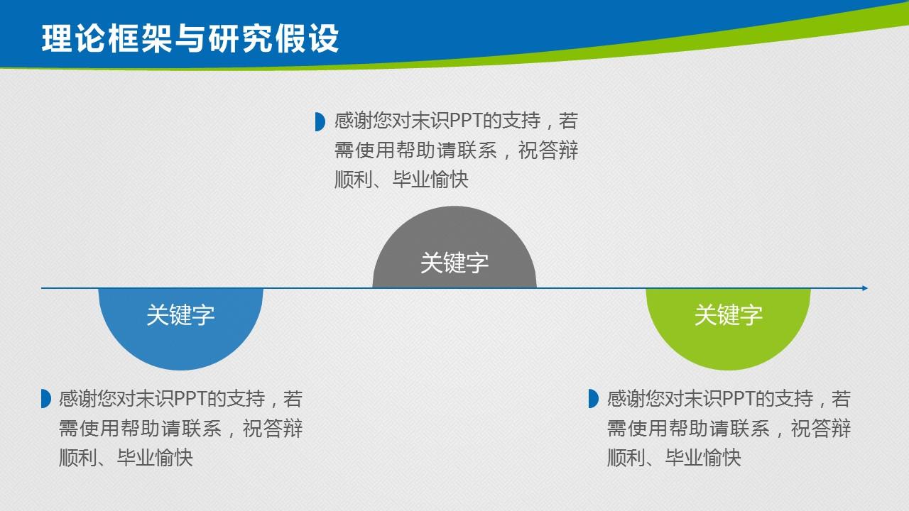 大学毕业论文答辩动态演示模板_预览图14