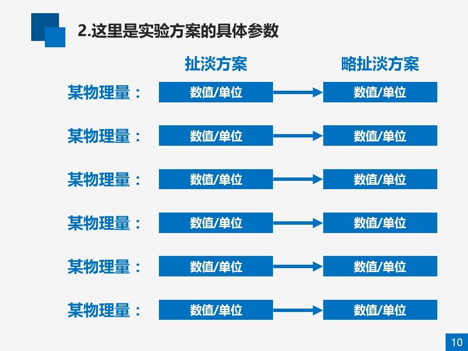 本科蓝色学术论文答辩ppt模板_预览图10