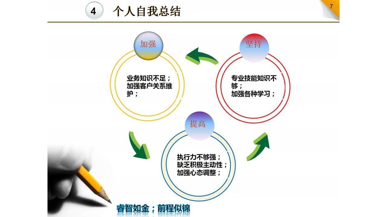 年终总结PPT怎么改? 「整容计划」PPT美化教程第23期